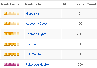 rankings.PNG
